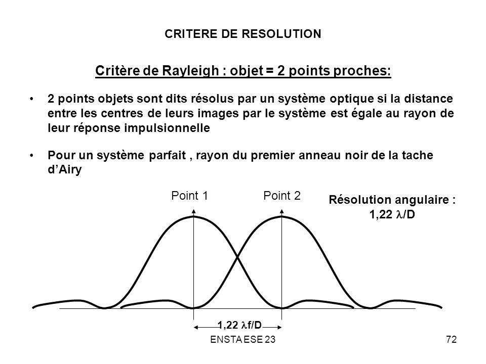 ENSTA ESE 2372 CRITERE DE RESOLUTION Critère de Rayleigh : objet = 2 points proches: 2 points objets sont dits résolus par un système optique si la di
