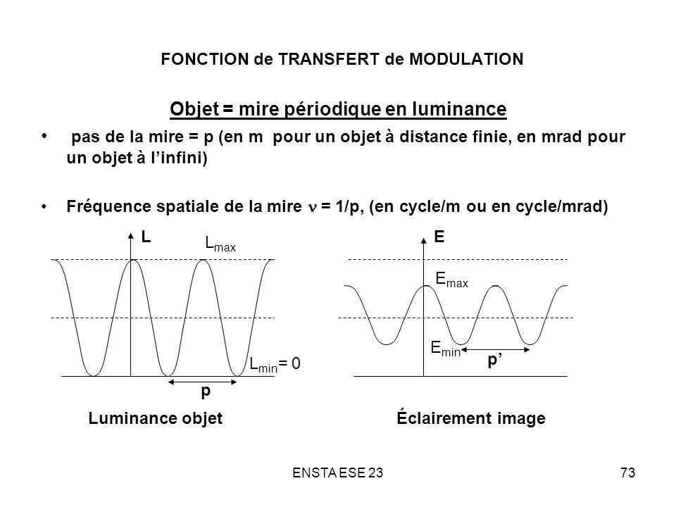 ENSTA ESE 2373 FONCTION de TRANSFERT de MODULATION Objet = mire périodique en luminance pas de la mire = p (en m pour un objet à distance finie, en mr