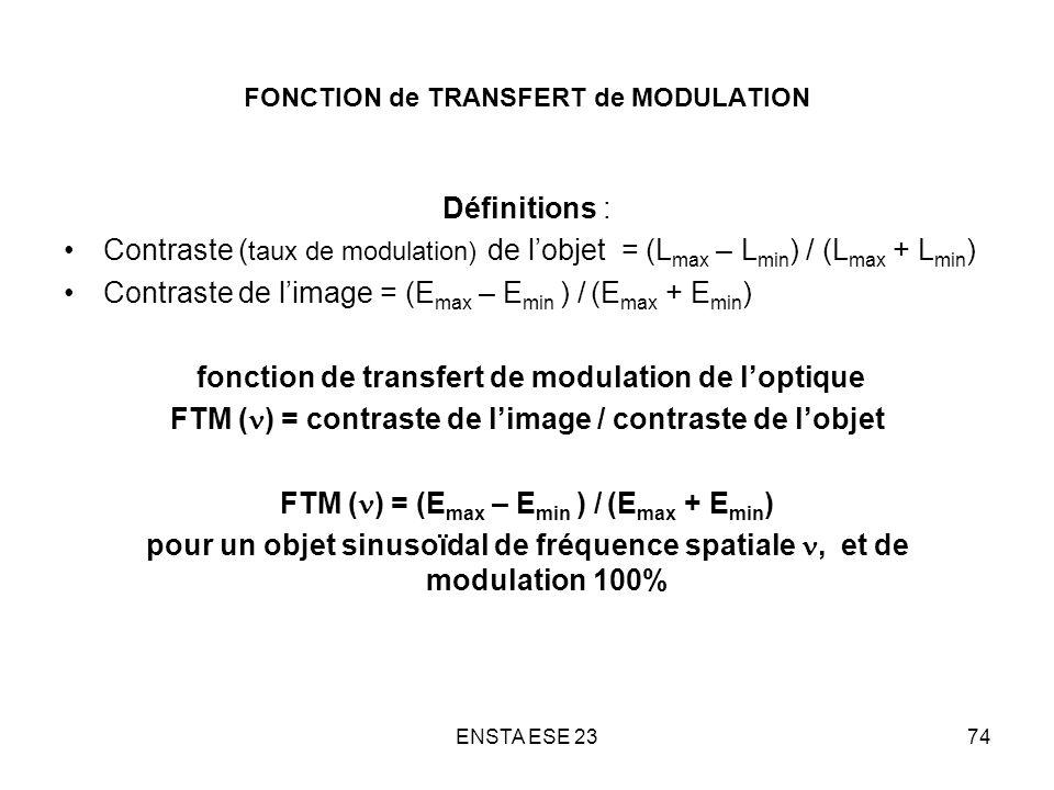 ENSTA ESE 2374 FONCTION de TRANSFERT de MODULATION Définitions : Contraste ( taux de modulation) de lobjet = (L max – L min ) / (L max + L min ) Contr