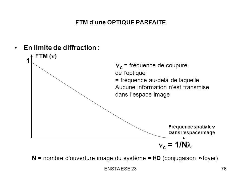 ENSTA ESE 2376 FTM dune OPTIQUE PARFAITE En limite de diffraction : FTM ( ) Fréquence spatiale Dans lespace image c = 1/N c = fréquence de coupure de