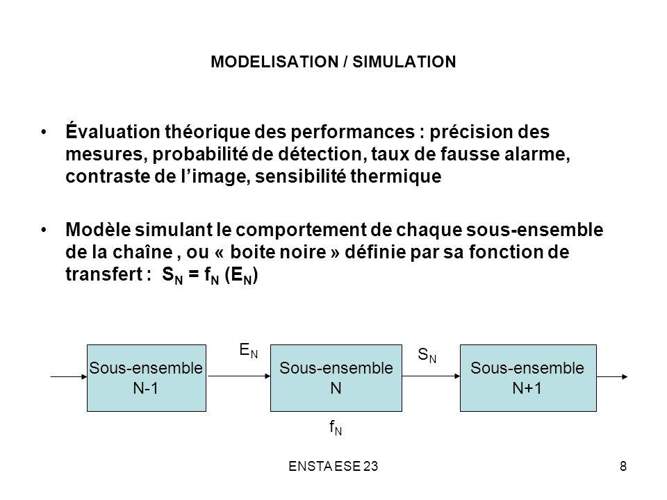 ENSTA ESE 2369 DIFFRACTION et SYSTEME OPTIQUE : RIS (PSF) Réponse impulsionnelle spatiale dun système optique parfait Conjugaison « infini - foyer » : relation entre directions et positions dun point image dans le plan focal : y = f tg Pour le point objet à linfini sur laxe, un système optique parfait restitue la figure de diffraction de sa pupille dans son plan focal y 1,22f /D 2,23f /D 3,24f /D E(y)/E(0) 3,24f /D 2,23f /D 1,22f /D