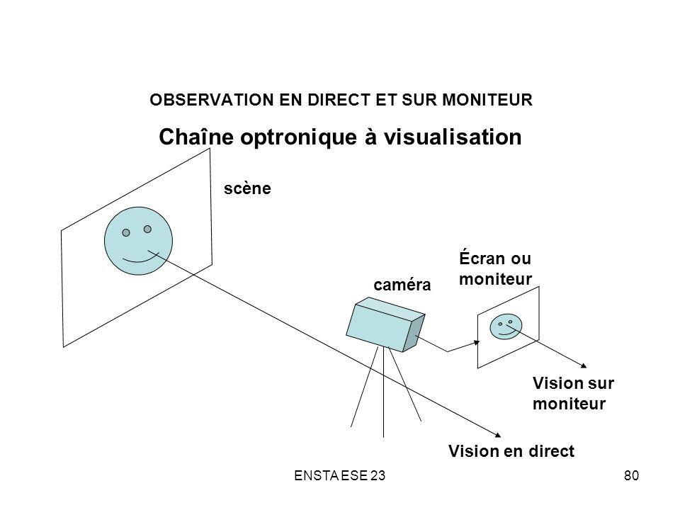 ENSTA ESE 2380 OBSERVATION EN DIRECT ET SUR MONITEUR Chaîne optronique à visualisation caméra scène Écran ou moniteur Vision en direct Vision sur moni
