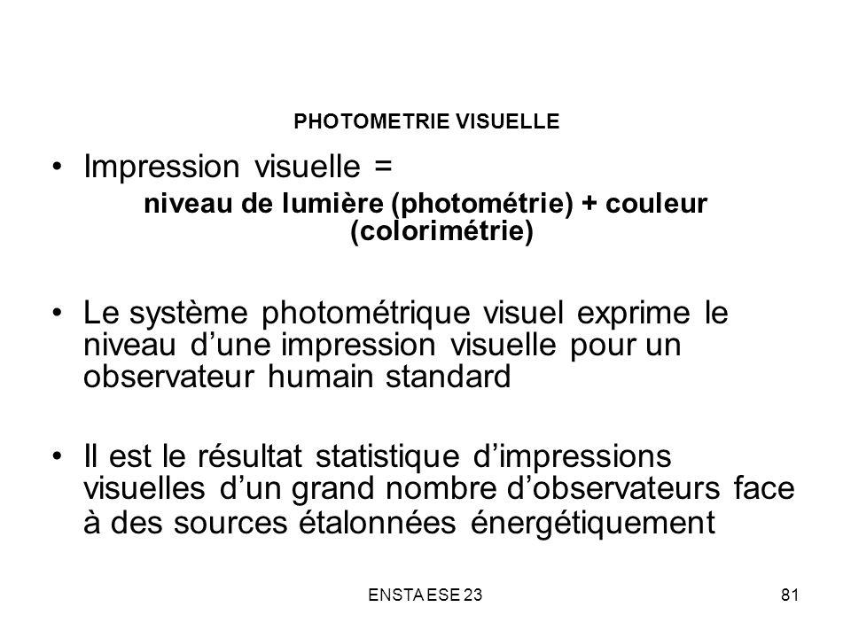 ENSTA ESE 2381 PHOTOMETRIE VISUELLE Impression visuelle = niveau de lumière (photométrie) + couleur (colorimétrie) Le système photométrique visuel exp