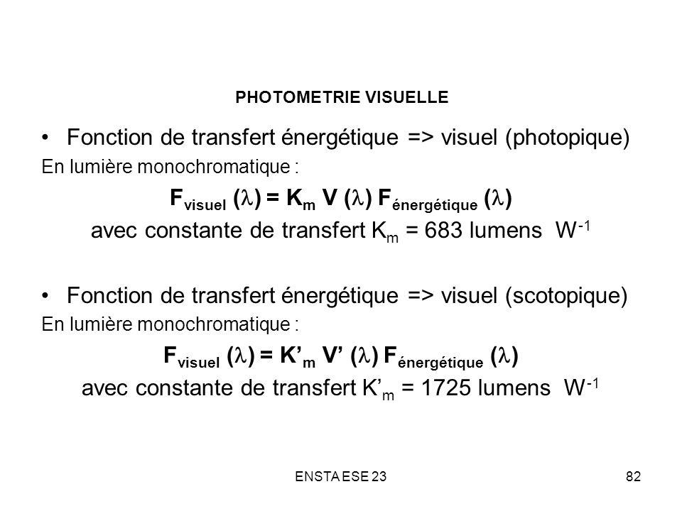ENSTA ESE 2382 PHOTOMETRIE VISUELLE Fonction de transfert énergétique => visuel (photopique) En lumière monochromatique : F visuel ( ) = K m V ( ) F é