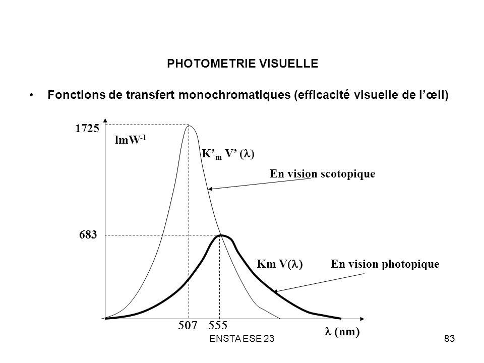 ENSTA ESE 2383 PHOTOMETRIE VISUELLE Fonctions de transfert monochromatiques (efficacité visuelle de lœil) 683 1725 K m V ( ) Km V( nm En vision scotop