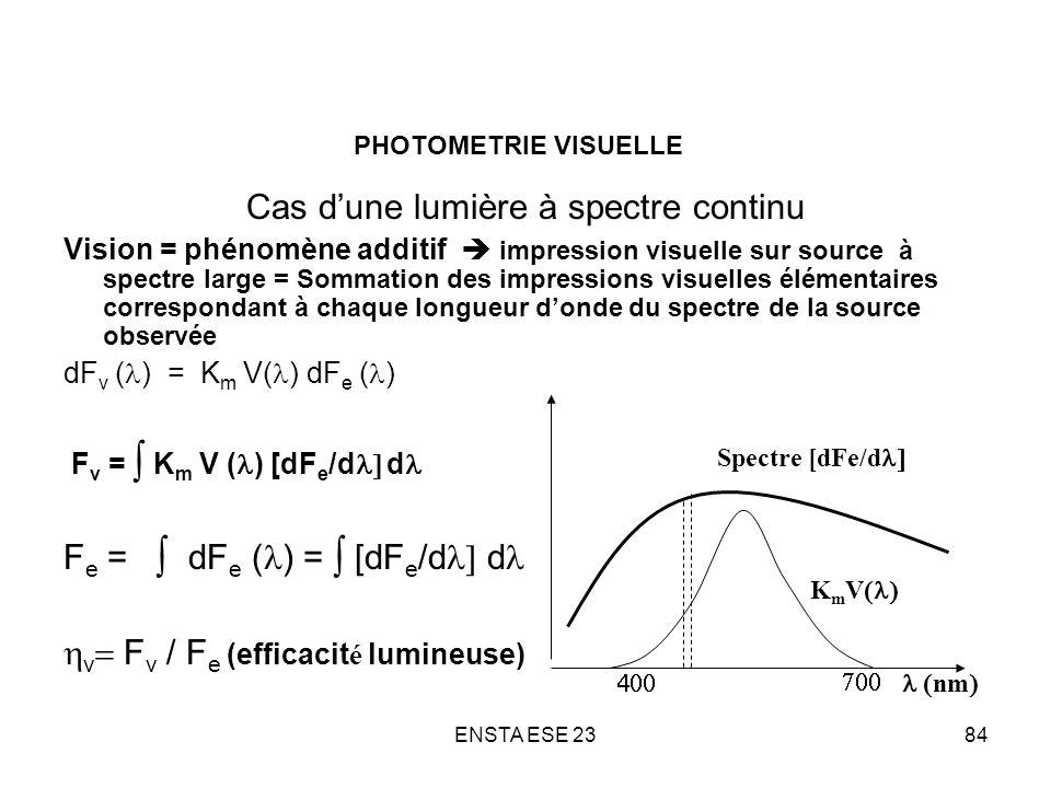 ENSTA ESE 2384 PHOTOMETRIE VISUELLE Cas dune lumière à spectre continu Vision = phénomène additif impression visuelle sur source à spectre large = Som