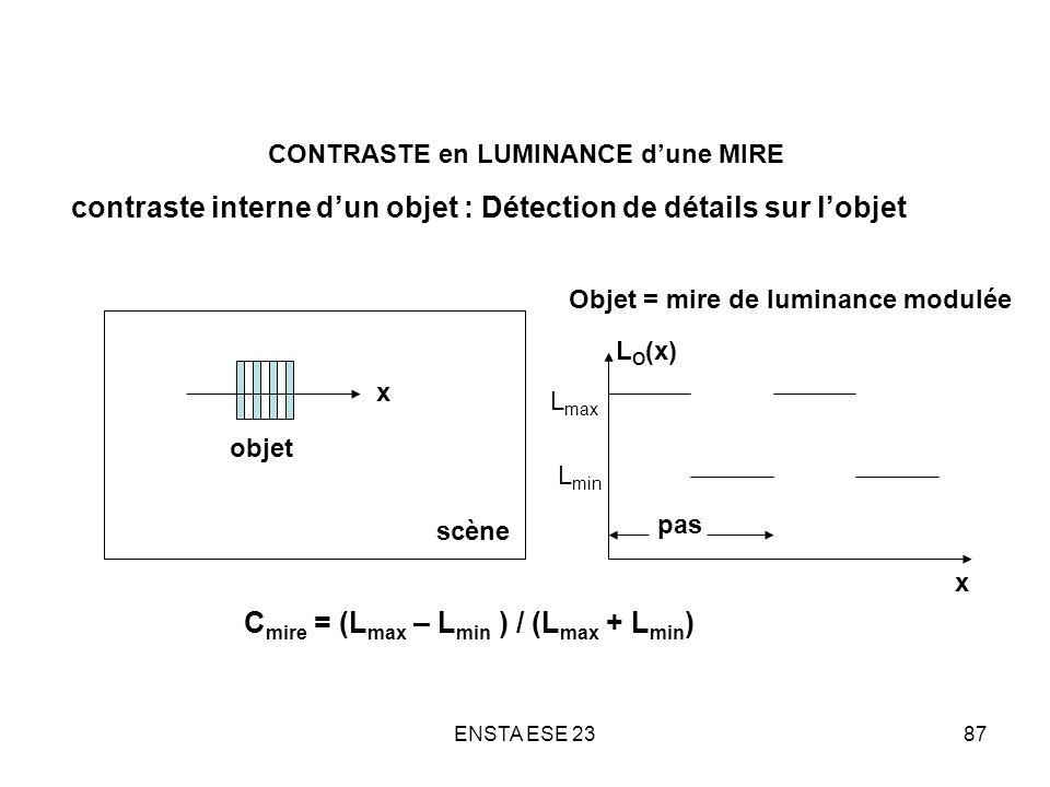ENSTA ESE 2387 CONTRASTE en LUMINANCE dune MIRE contraste interne dun objet : Détection de détails sur lobjet scène objet Objet = mire de luminance mo