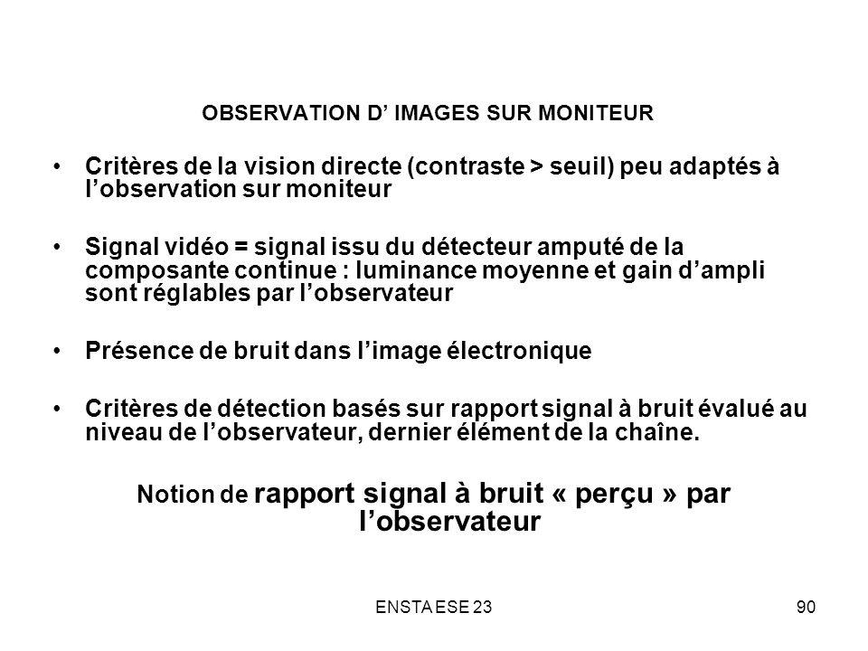 ENSTA ESE 2390 OBSERVATION D IMAGES SUR MONITEUR Critères de la vision directe (contraste > seuil) peu adaptés à lobservation sur moniteur Signal vidé
