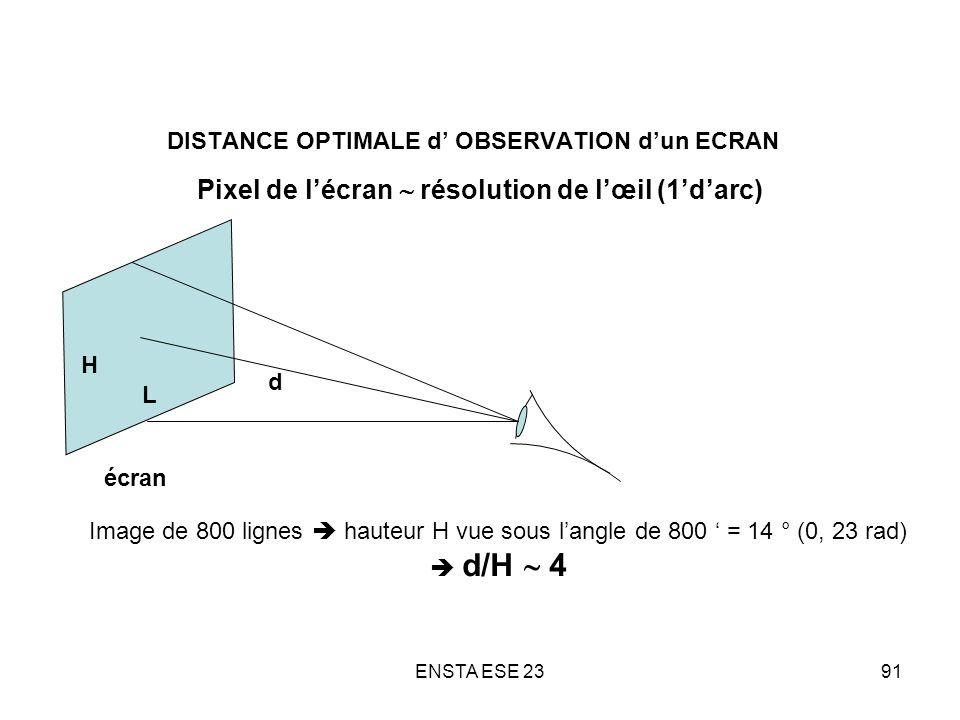 ENSTA ESE 2391 DISTANCE OPTIMALE d OBSERVATION dun ECRAN Pixel de lécran résolution de lœil (1darc) écran H L d Image de 800 lignes hauteur H vue sous