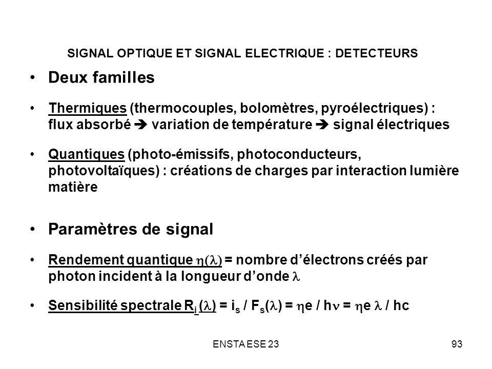 ENSTA ESE 2393 SIGNAL OPTIQUE ET SIGNAL ELECTRIQUE : DETECTEURS Deux familles Thermiques (thermocouples, bolomètres, pyroélectriques) : flux absorbé v