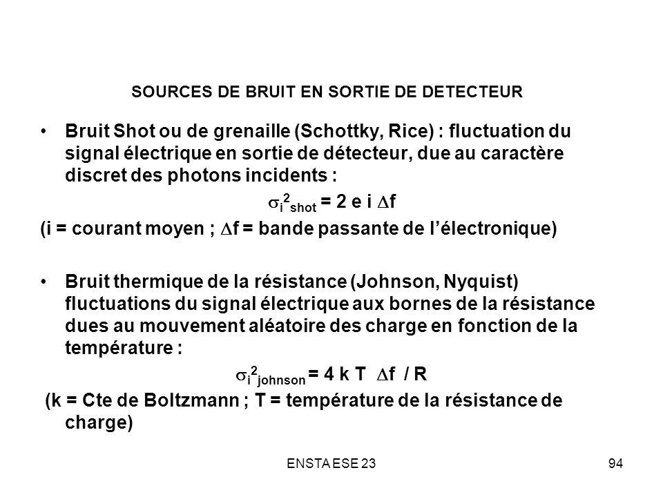 ENSTA ESE 2394 SOURCES DE BRUIT EN SORTIE DE DETECTEUR Bruit Shot ou de grenaille (Schottky, Rice) : fluctuation du signal électrique en sortie de dét
