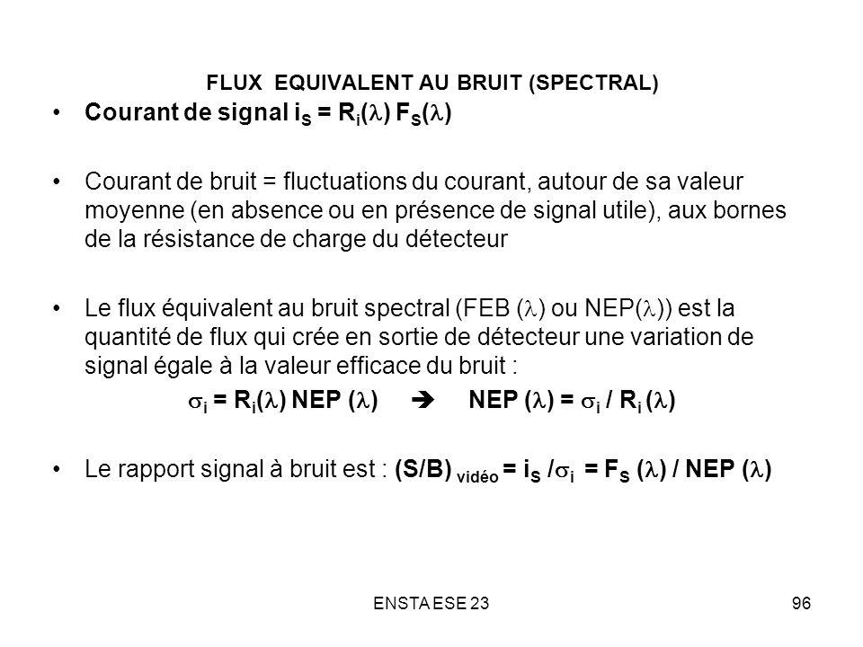 ENSTA ESE 2396 FLUX EQUIVALENT AU BRUIT (SPECTRAL) Courant de signal i S = R i ( ) F S ( ) Courant de bruit = fluctuations du courant, autour de sa va