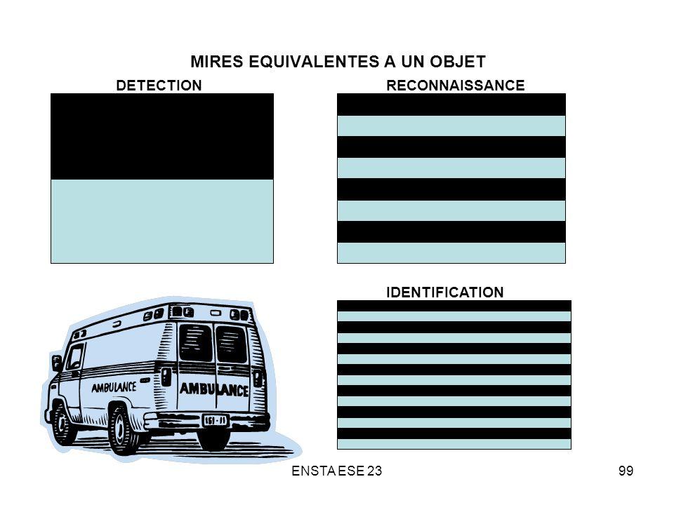 ENSTA ESE 2399 MIRES EQUIVALENTES A UN OBJET DETECTIONRECONNAISSANCE IDENTIFICATION