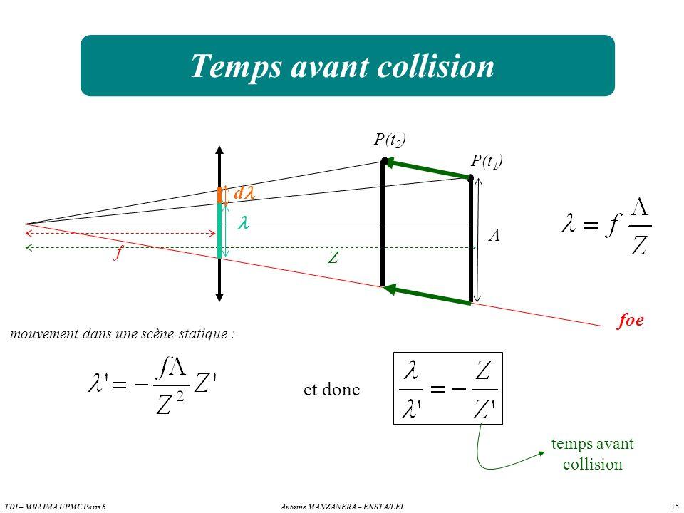 15 Antoine MANZANERA – ENSTA/LEITDI – MR2 IMA UPMC Paris 6 Temps avant collision f Z foe P(t 1 ) et donc temps avant collision d P(t 2 ) mouvement dans une scène statique :