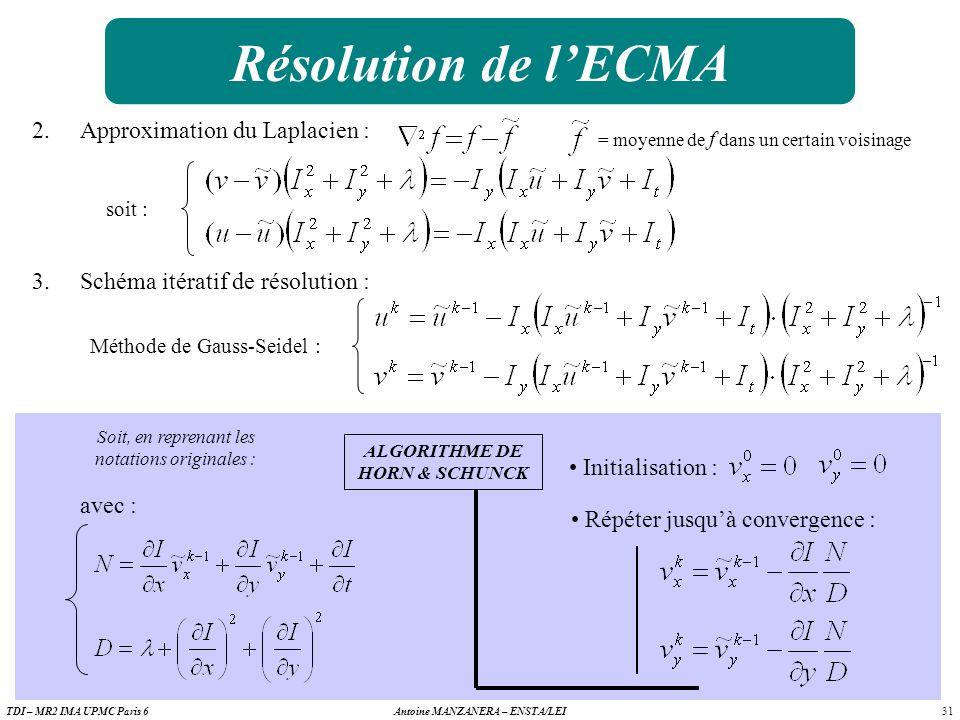 31 Antoine MANZANERA – ENSTA/LEITDI – MR2 IMA UPMC Paris 6 Résolution de lECMA 2.Approximation du Laplacien : = moyenne de f dans un certain voisinage soit : 3.Schéma itératif de résolution : Méthode de Gauss-Seidel : ALGORITHME DE HORN & SCHUNCK Initialisation : Répéter jusquà convergence : avec : Soit, en reprenant les notations originales :