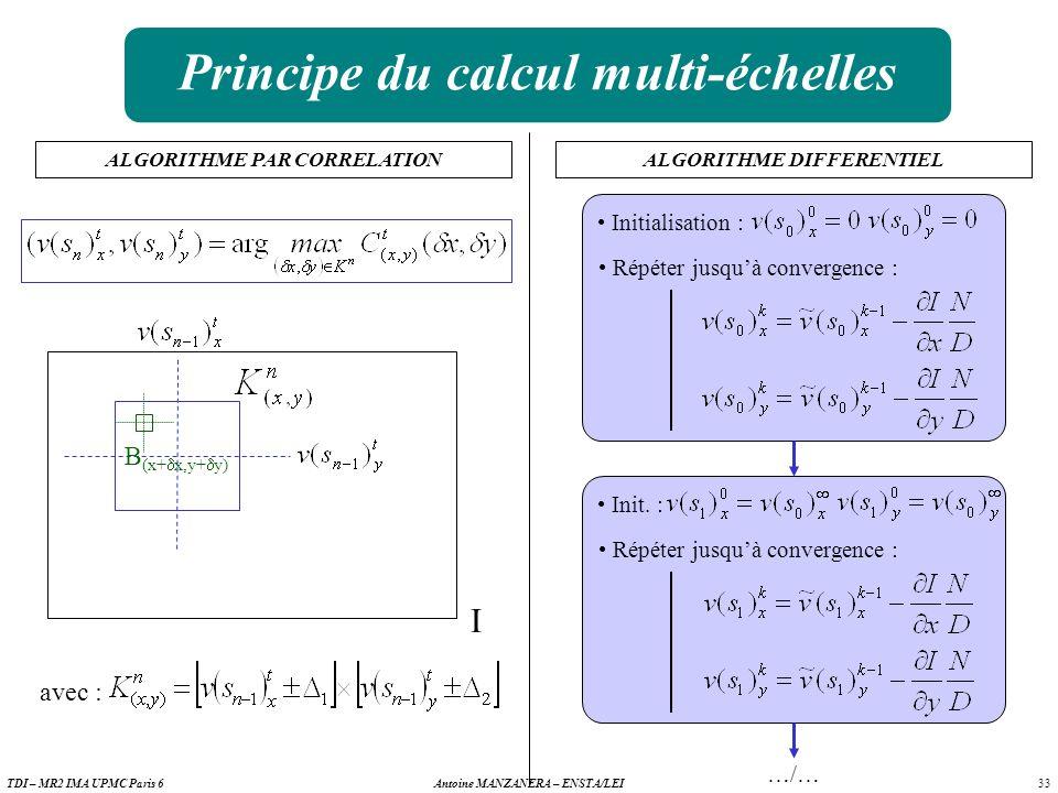 33 Antoine MANZANERA – ENSTA/LEITDI – MR2 IMA UPMC Paris 6 Principe du calcul multi-échelles ALGORITHME DIFFERENTIEL Initialisation : Répéter jusquà convergence : Init.