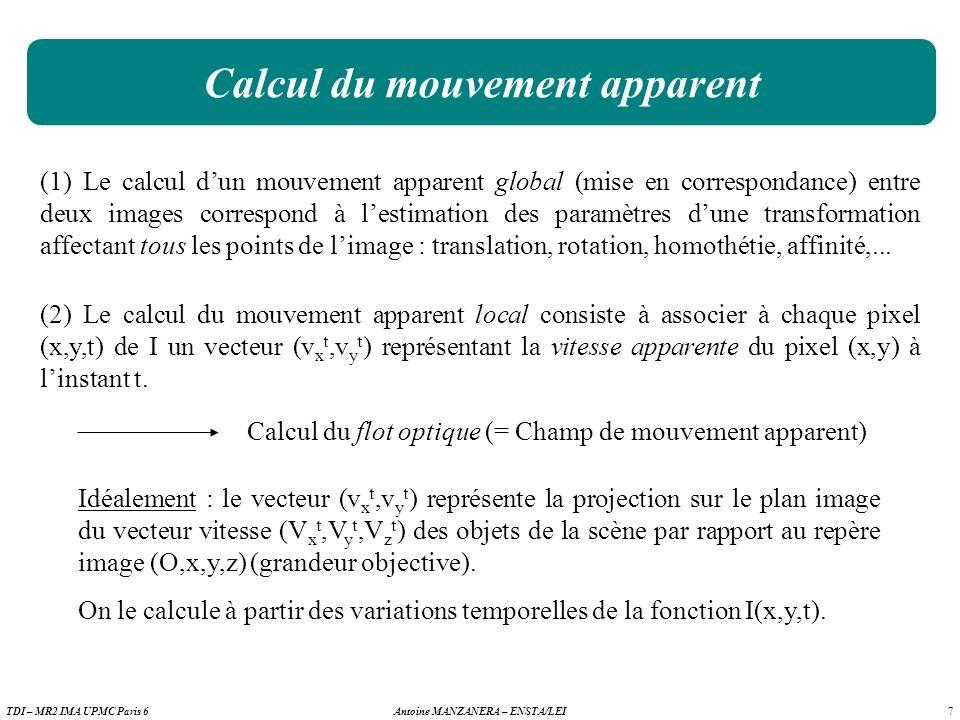 18 Antoine MANZANERA – ENSTA/LEITDI – MR2 IMA UPMC Paris 6 Technique par appariement Cest la somme des différences au carrée (SSD) de 2 blocs : ItIt y x I t+1 y + y x + x typiquement : B de taille 9×9, 15×15...