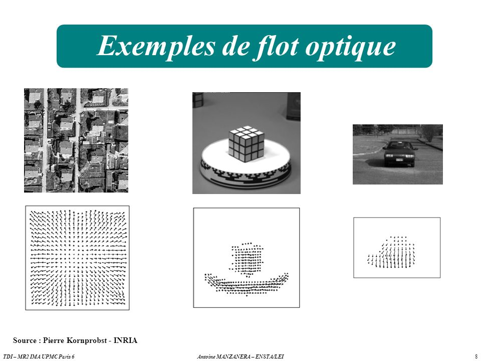 9 Antoine MANZANERA – ENSTA/LEITDI – MR2 IMA UPMC Paris 6 Quelles informations peut fournir le flot optique .