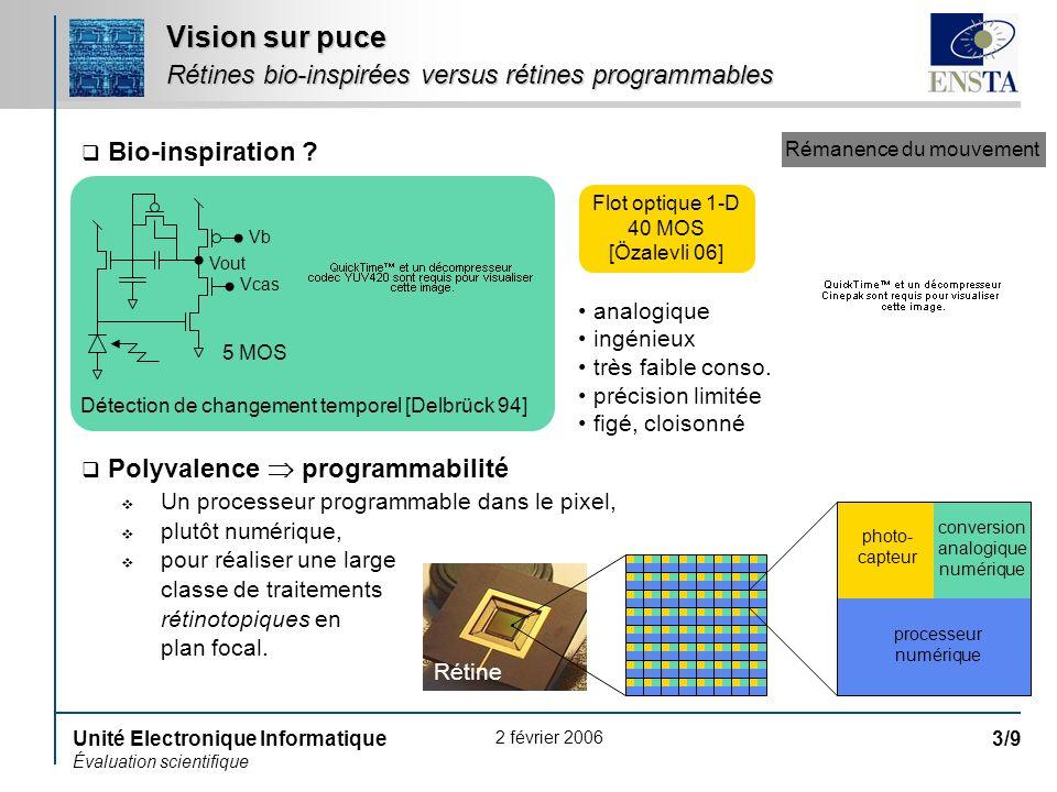 2 février 2006 Unité Electronique Informatique Évaluation scientifique 3/9 Bio-inspiration ? Polyvalence programmabilité Un processeur programmable da