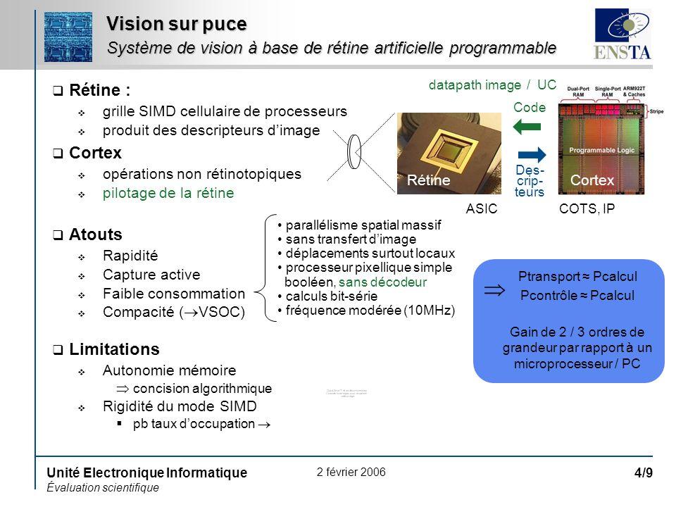 2 février 2006 Unité Electronique Informatique Évaluation scientifique 4/9 Vision sur puce Système de vision à base de rétine artificielle programmabl