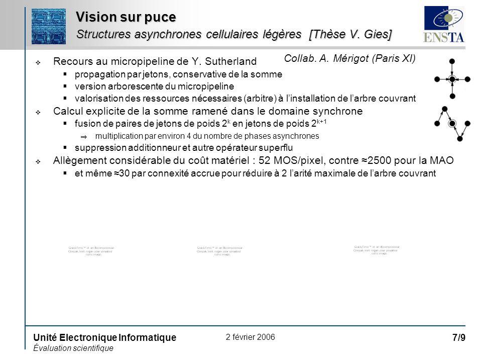 2 février 2006 Unité Electronique Informatique Évaluation scientifique 7/9 Vision sur puce Structures asynchrones cellulaires légères [Thèse V. Gies]