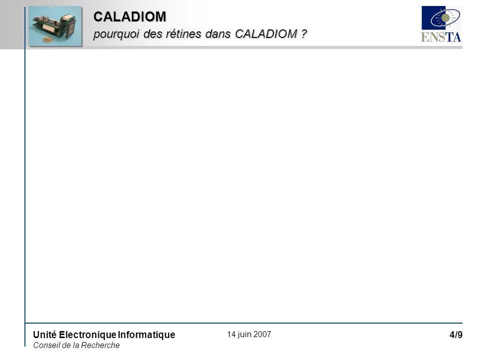 14 juin 2007 Unité Electronique Informatique Conseil de la Recherche 5/9 CALADIOM Système de vision traditionnel vs traitement en plan focal (x,y) ( 20 - 02 ) 2 +4 11 2 p(B/A i )p(A i ) j p(B/A j )p(A j ) x k/k = x k/k-1 + K k y k ^ ^ ~ ··· (x,y) ( 20 - 02 ) 2 +4 11 2 p(B/A i )p(A i ) j p(B/A j )p(A j ) x k/k = x k/k-1 + K k y k ^ ^ ~ ··· ImageurCalculateur Rétine« Cortex » ··· Agitation de données consommation dénergie Approche classique