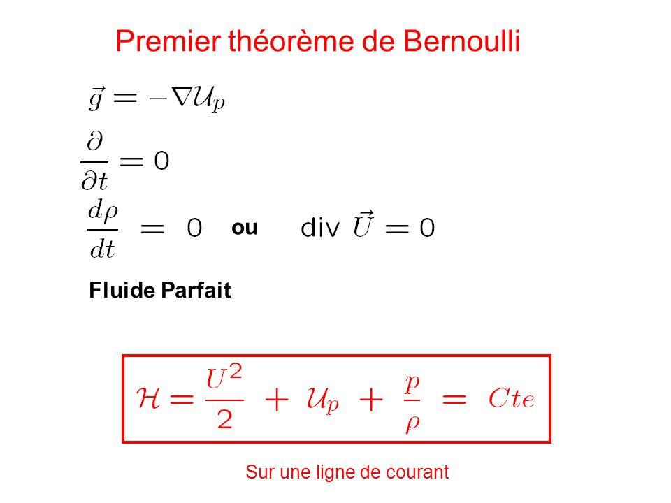 Premier théorème de Bernoulli ou Fluide Parfait Sur une ligne de courant