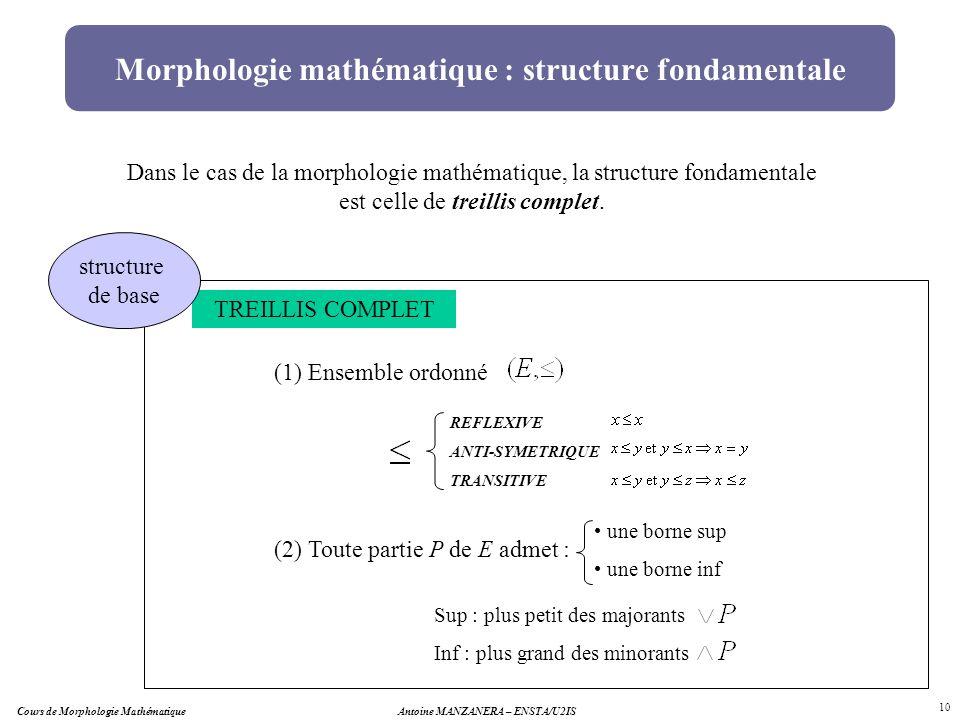 Antoine MANZANERA – ENSTA/U2IS 10 TREILLIS COMPLET Morphologie mathématique : structure fondamentale Dans le cas de la morphologie mathématique, la st