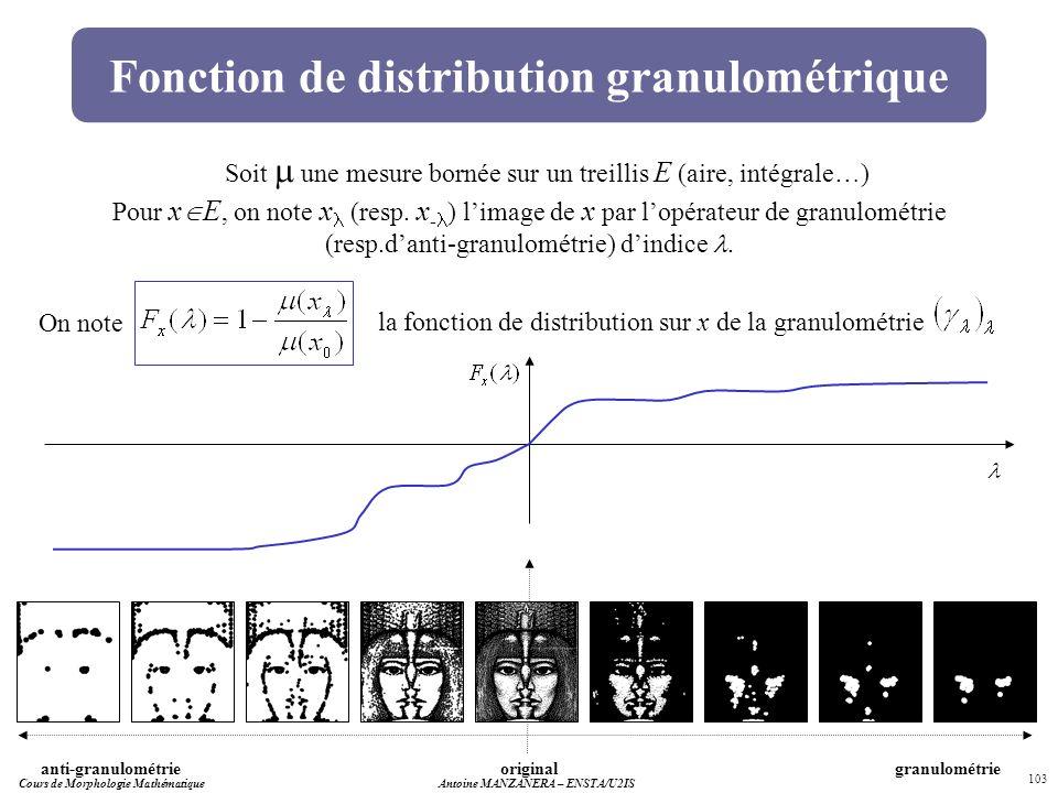 Cours de Morphologie MathématiqueAntoine MANZANERA – ENSTA/U2IS 103 Fonction de distribution granulométrique originalgranulométrieanti-granulométrie S