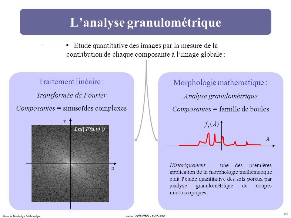 Cours de Morphologie MathématiqueAntoine MANZANERA – ENSTA/U2IS 105 Lanalyse granulométrique Etude quantitative des images par la mesure de la contrib