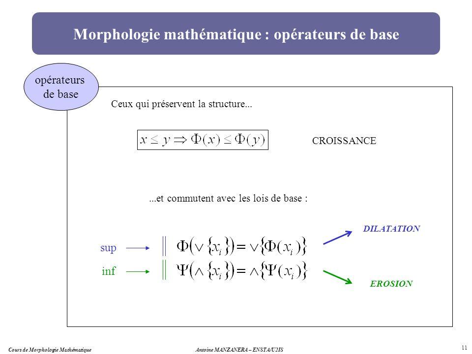 Antoine MANZANERA – ENSTA/U2IS 11 Morphologie mathématique : opérateurs de base opérateurs de base Ceux qui préservent la structure... CROISSANCE...et
