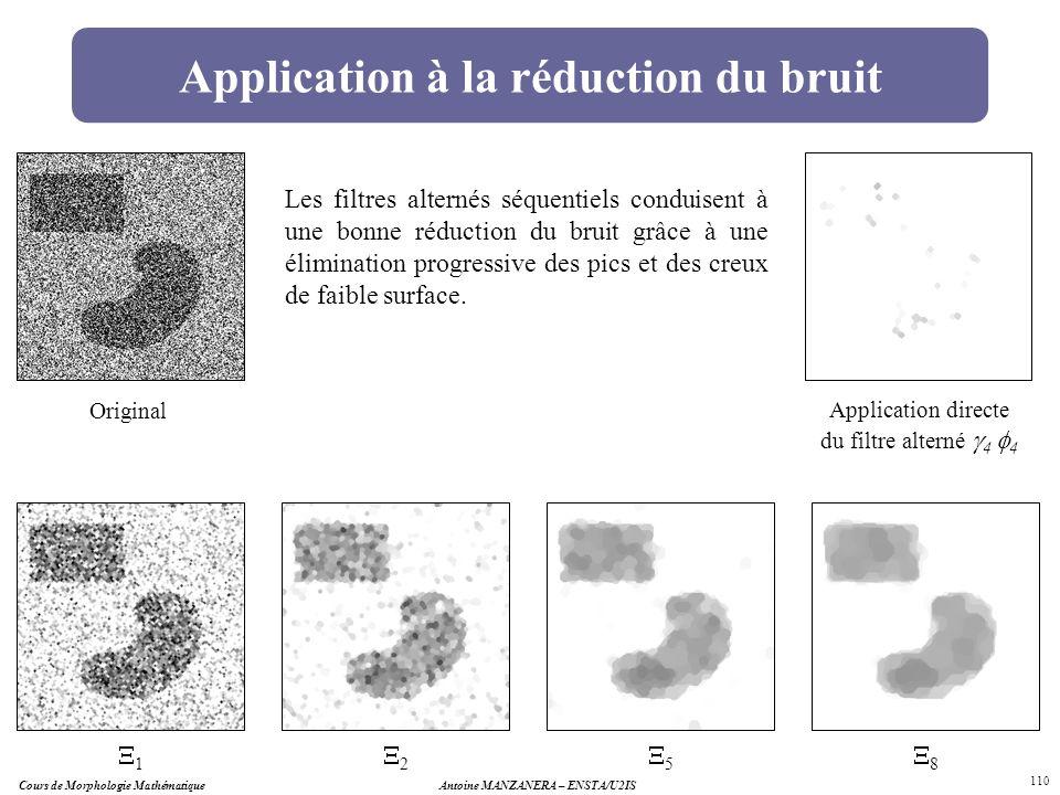 Cours de Morphologie MathématiqueAntoine MANZANERA – ENSTA/U2IS 110 Application à la réduction du bruit Les filtres alternés séquentiels conduisent à