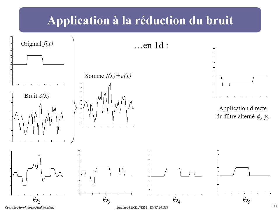 Cours de Morphologie MathématiqueAntoine MANZANERA – ENSTA/U2IS 111 Application à la réduction du bruit Application directe du filtre alterné 5 5 2 3