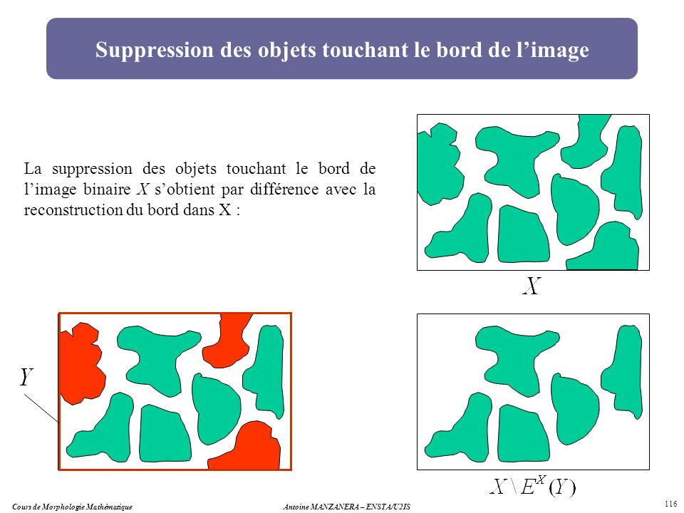 Cours de Morphologie MathématiqueAntoine MANZANERA – ENSTA/U2IS 116 Suppression des objets touchant le bord de limage La suppression des objets toucha