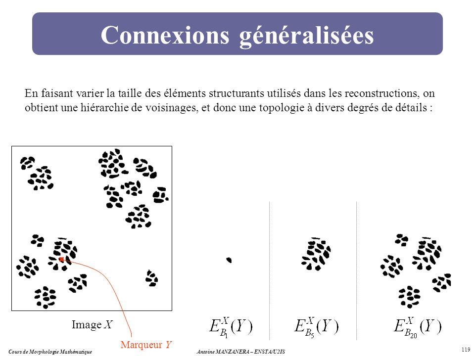 Cours de Morphologie MathématiqueAntoine MANZANERA – ENSTA/U2IS 119 Connexions généralisées Marqueur Y Image X En faisant varier la taille des élément