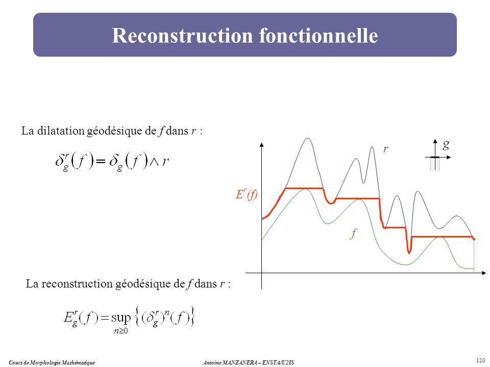 Cours de Morphologie MathématiqueAntoine MANZANERA – ENSTA/U2IS 120 Reconstruction fonctionnelle r f E r (f) La dilatation géodésique de f dans r : La