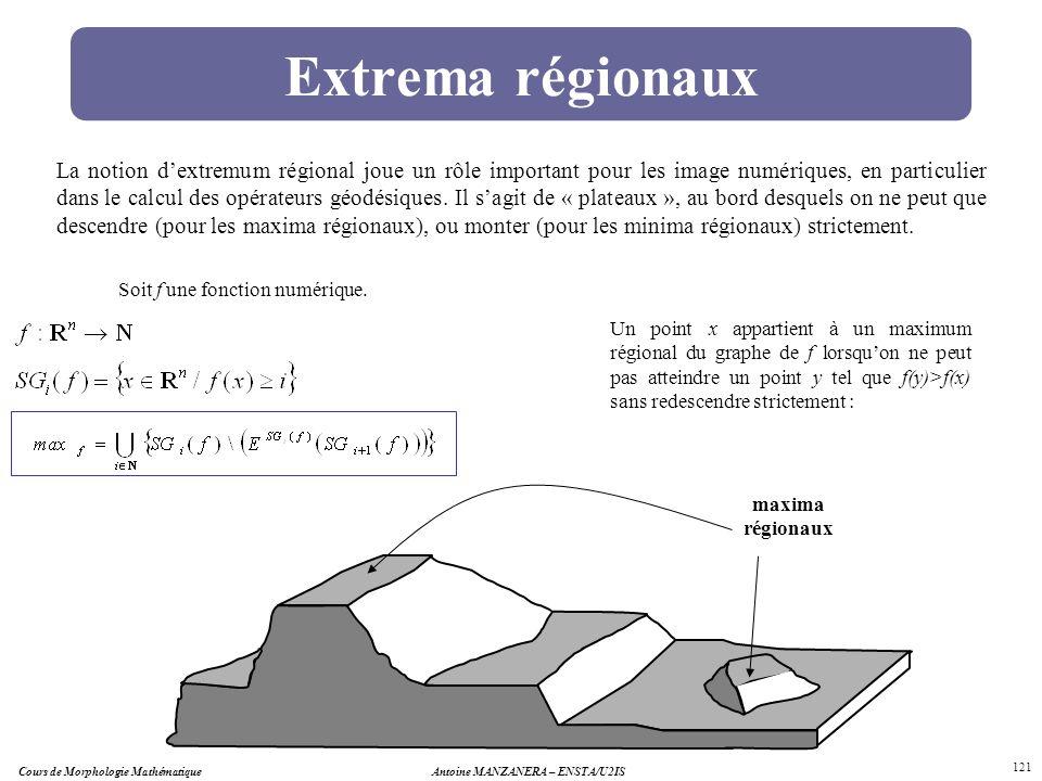 Cours de Morphologie MathématiqueAntoine MANZANERA – ENSTA/U2IS 121 Extrema régionaux maxima régionaux Un point x appartient à un maximum régional du