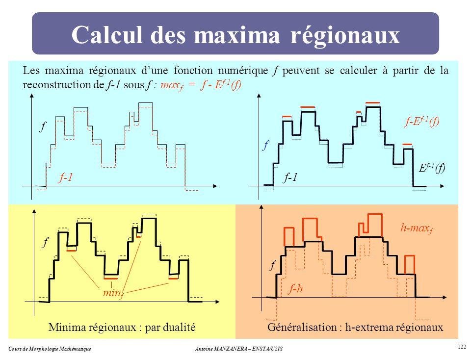 Cours de Morphologie MathématiqueAntoine MANZANERA – ENSTA/U2IS 122 Calcul des maxima régionaux f Les maxima régionaux dune fonction numérique f peuve