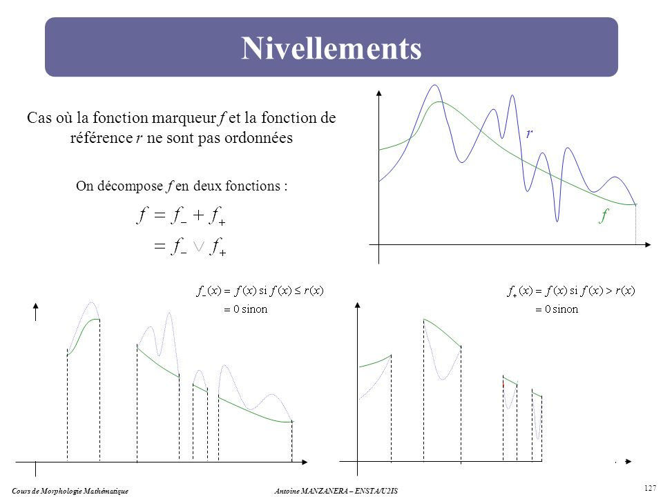 Cours de Morphologie MathématiqueAntoine MANZANERA – ENSTA/U2IS 127 Nivellements Cas où la fonction marqueur f et la fonction de référence r ne sont p
