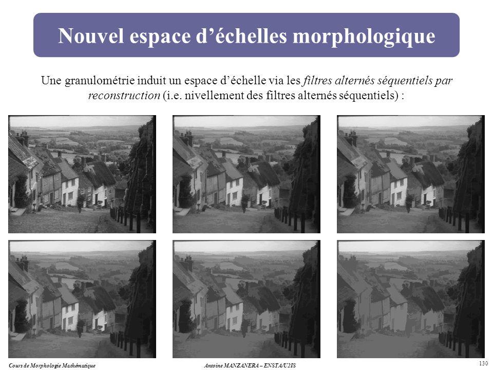 Cours de Morphologie MathématiqueAntoine MANZANERA – ENSTA/U2IS 130 Nouvel espace déchelles morphologique Une granulométrie induit un espace déchelle