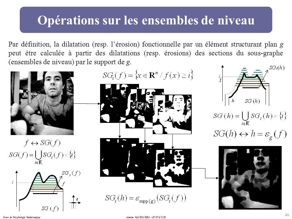 Cours de Morphologie MathématiqueAntoine MANZANERA – ENSTA/U2IS 131 Opérations sur les ensembles de niveau Par définition, la dilatation (resp. lérosi