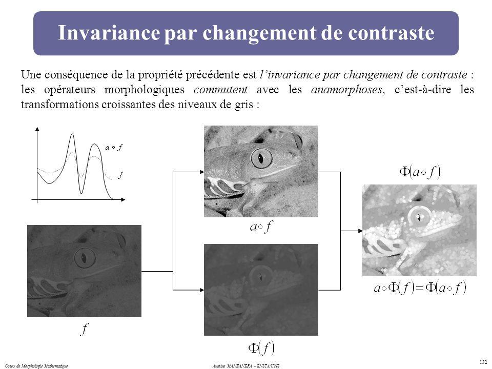 Cours de Morphologie MathématiqueAntoine MANZANERA – ENSTA/U2IS 132 Invariance par changement de contraste Une conséquence de la propriété précédente