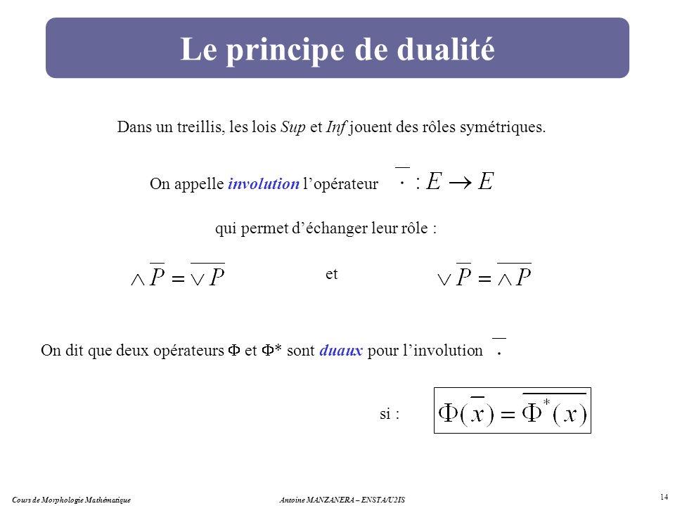 Antoine MANZANERA – ENSTA/U2IS 14 Le principe de dualité Dans un treillis, les lois Sup et Inf jouent des rôles symétriques. On appelle involution lop
