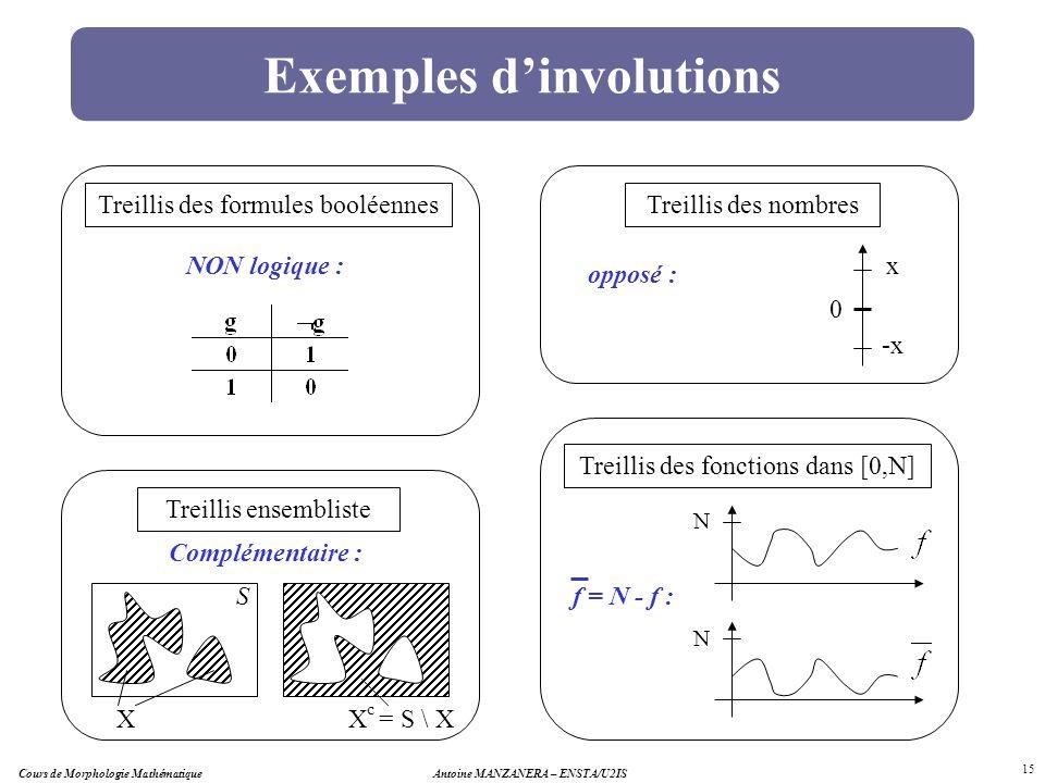 Antoine MANZANERA – ENSTA/U2IS 15 Exemples dinvolutions Treillis des formules booléennes NON logique : Treillis ensembliste Complémentaire : X S X c =