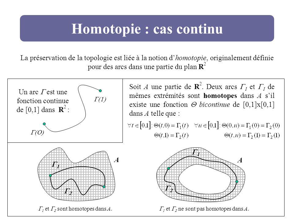 Homotopie : cas continu La préservation de la topologie est liée à la notion dhomotopie, originalement définie pour des arcs dans une partie du plan R