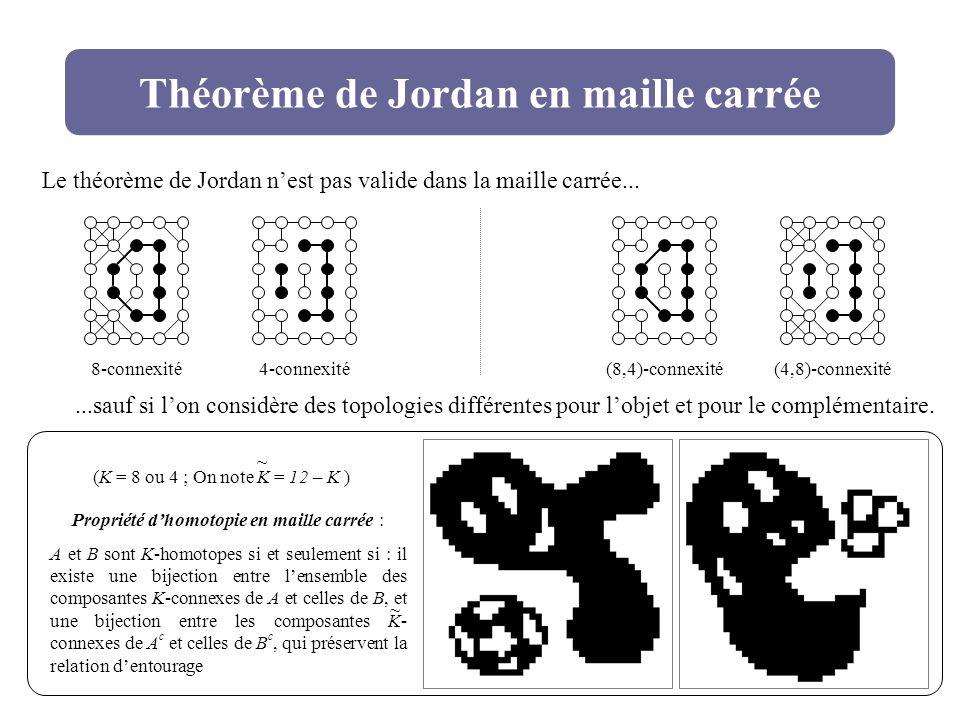 Théorème de Jordan en maille carrée Le théorème de Jordan nest pas valide dans la maille carrée... 8-connexité4-connexité...sauf si lon considère des