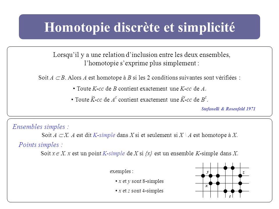 Homotopie discrète et simplicité Lorsquil y a une relation dinclusion entre les deux ensembles, lhomotopie sexprime plus simplement : Soit A B. Alors