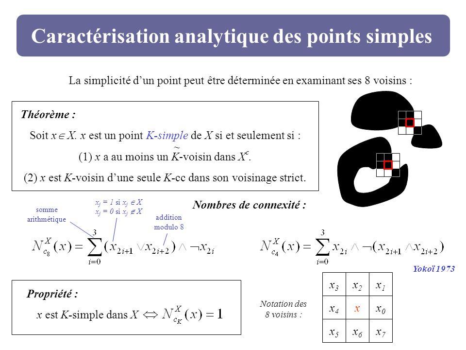 Caractérisation analytique des points simples La simplicité dun point peut être déterminée en examinant ses 8 voisins : Théorème : Soit x X. x est un