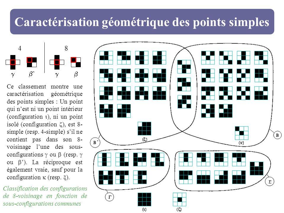 Caractérisation géométrique des points simples 4 8 Classification des configurations de 8-voisinage en fonction de sous-configurations communes Ce cla