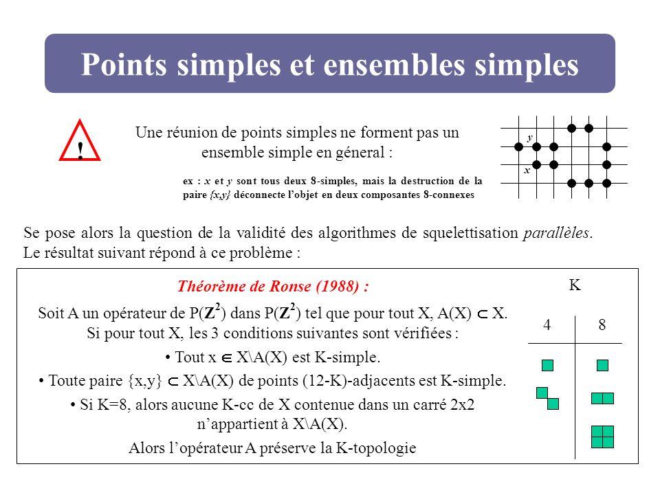Points simples et ensembles simples x y ! Une réunion de points simples ne forment pas un ensemble simple en géneral : Théorème de Ronse (1988) : Soit